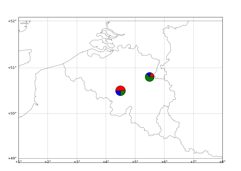 Matplotlib Basemap Tutorial 05 Adding Some Pie Charts