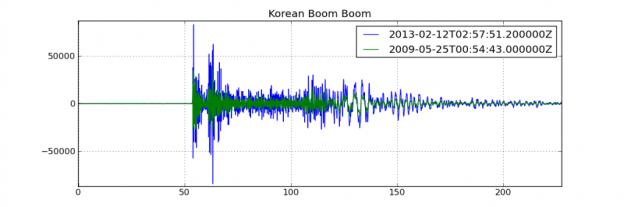 koreanboomboom